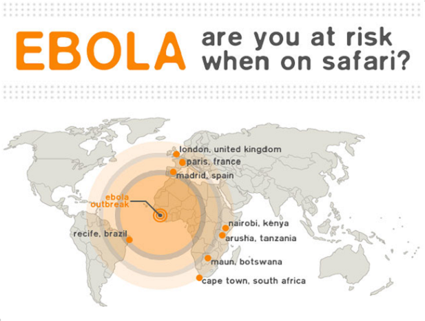 Worried About Ebola in South Africa?